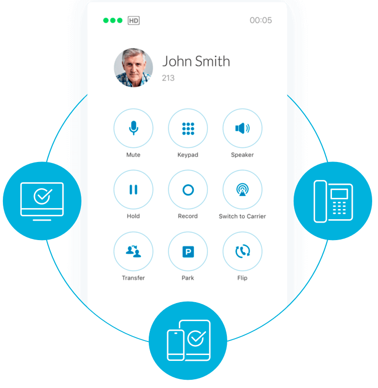 All-in-One Phone, Team Messaging, Video Conferencing