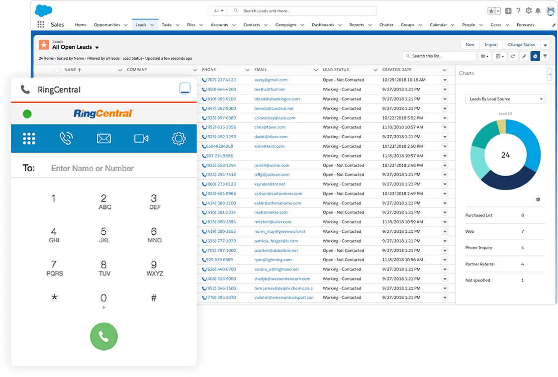 RingCentral and Salesforce Integration | RingCentral Integrations