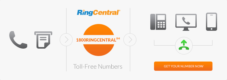 RingCentral Toll-free Numbers