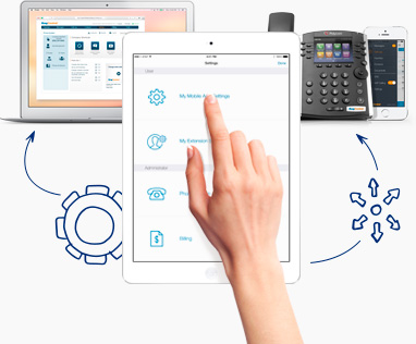 Remain in control always with RingCentral small business phone service