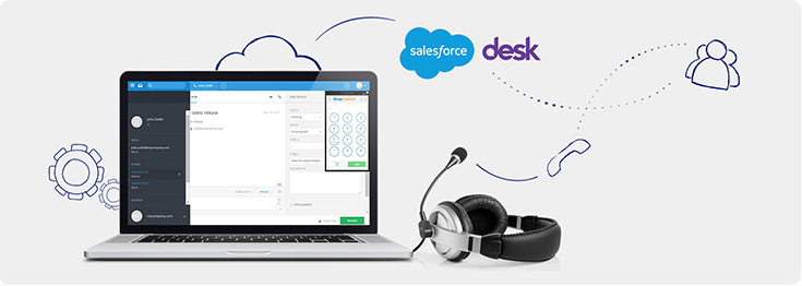 RingCentral Desk.Com Integration