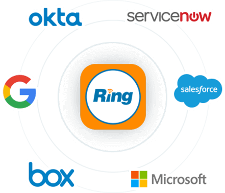 Ring Central plan for your business