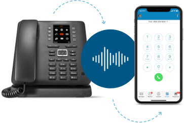 Fixed VoIP for a Competitive Business Advantage | RingCentral