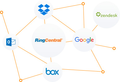 RingCentral is an open platform, allowing for APIs and seamless integration with other systems